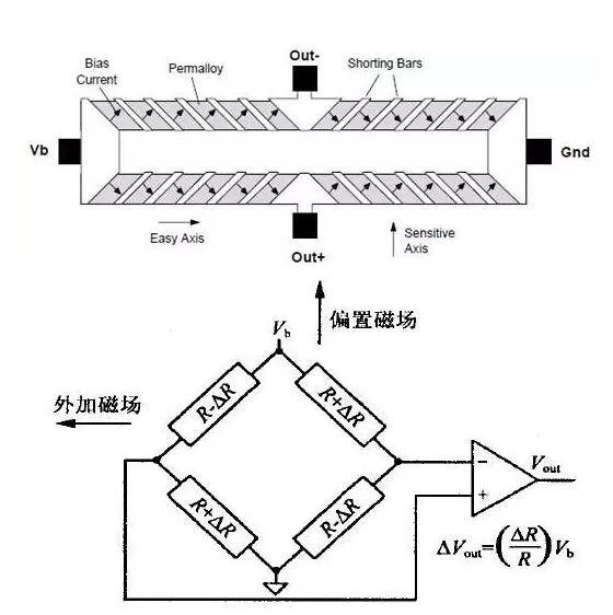 电流电压信号传感器接线图