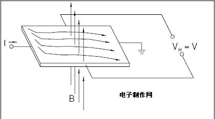 霍尔电子元件的结构及其应用电路图