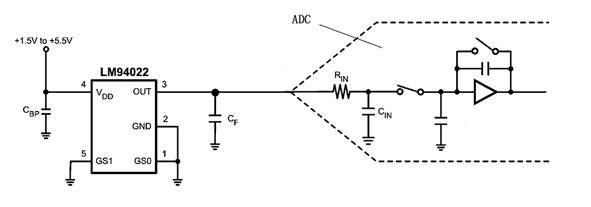 lm94022与adc接口电路图