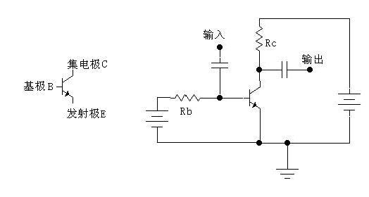 说说三极管放大的基本电路