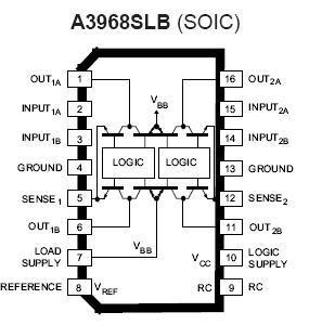 a3968slb-t 步进电机驱动ic 报价0755-33062500