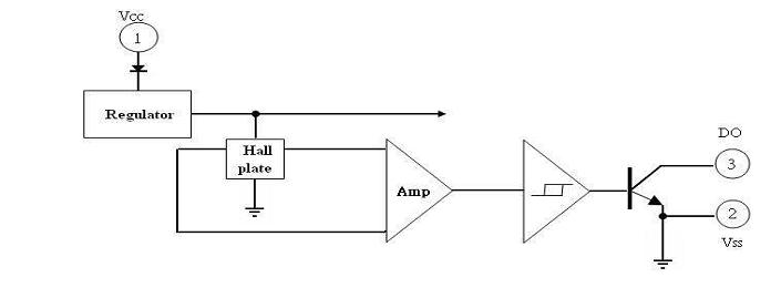电单车大灯开关和喇叭接线图