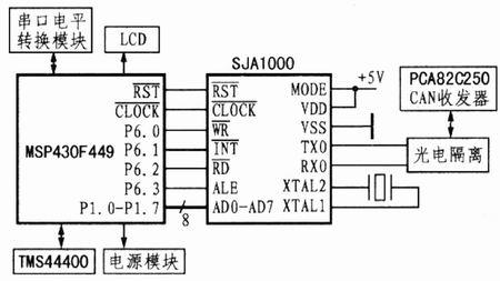 电路 电路图 电子 原理图 450_253